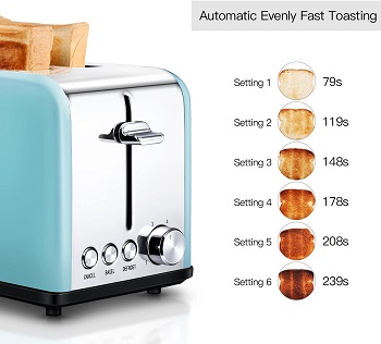 Keemo Compact Toaster
