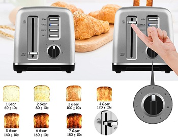 iFedio 2-Slice ToasterReview