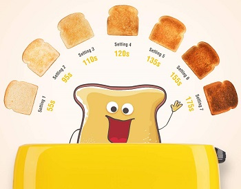 iSiler 2-Slice Toaster Review
