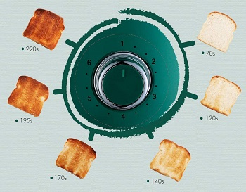 Redmond WT-330A Colored Toaster Review