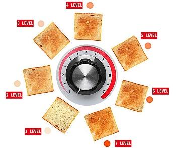 Vevor Conveyor Bun Toaster Review