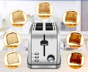 iFedio Compact 2-Slice Toaster Review