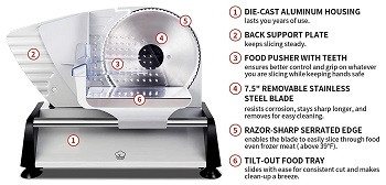 BEST MINI HOME USE MEAT SLICER