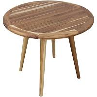 Best Of Best 36 Inch Round Wood Table Rundown