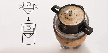 Best Pour Over Small One Cup Coffee Maker