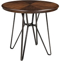 Best Wooden 36-Inch Round Counter Height Table Rundown