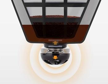Sboly Drip Coffee Maker