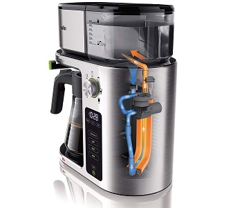 Best Programmable Hot And Cold Coffee Maker
