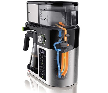 Best Cold Brew Coffee Maker With Hot Water Dispenser