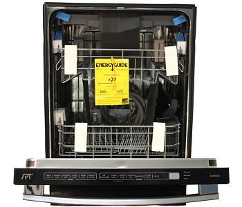 Best Built-In 3 Rack Dishwasher