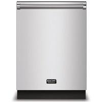 Best Economical Built-In Dishwasher Rundown
