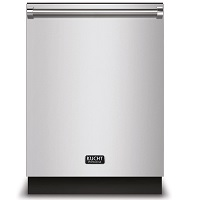 Best Economical Under Counter Dishwasher Rundown