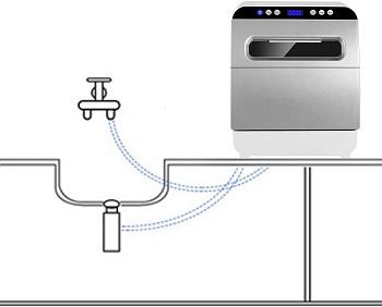 Best Small Thin Dishwasher